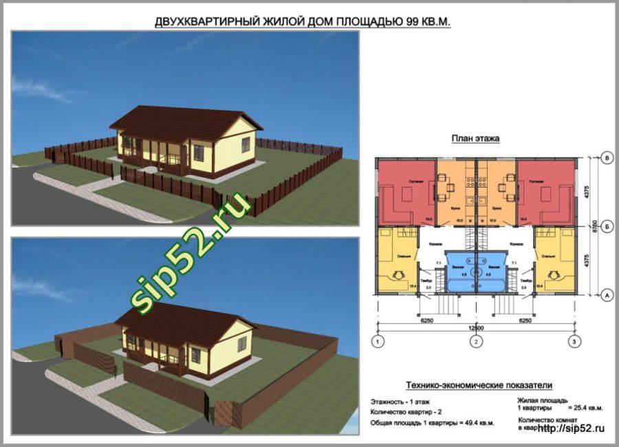 проект двухквартирного дома из СИП панелей 98,8 м2 СИП7, ТЭП