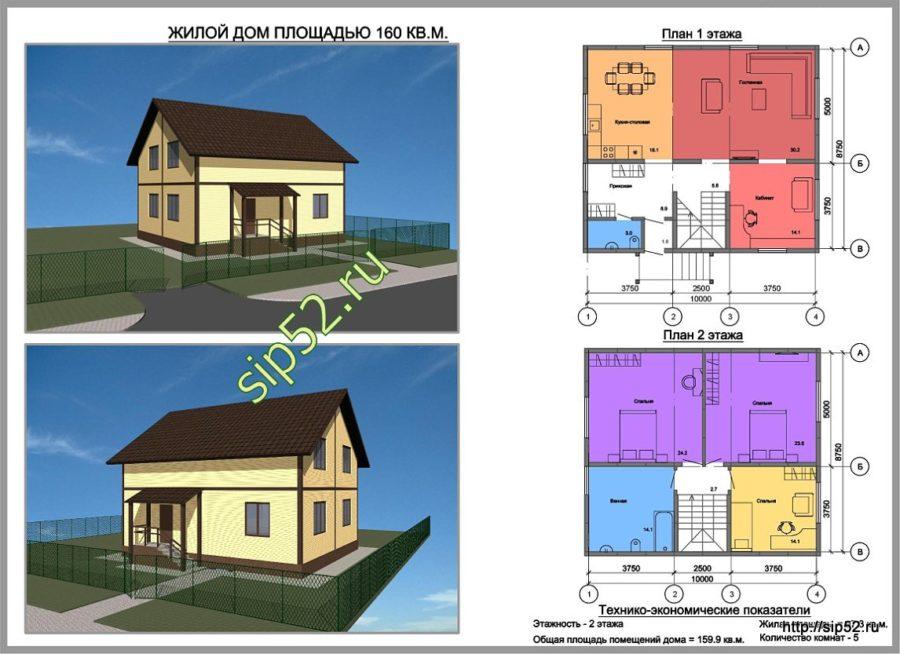 проект двухэтажного дома из СИП панелей 160 м2 СИП8, ТЭП