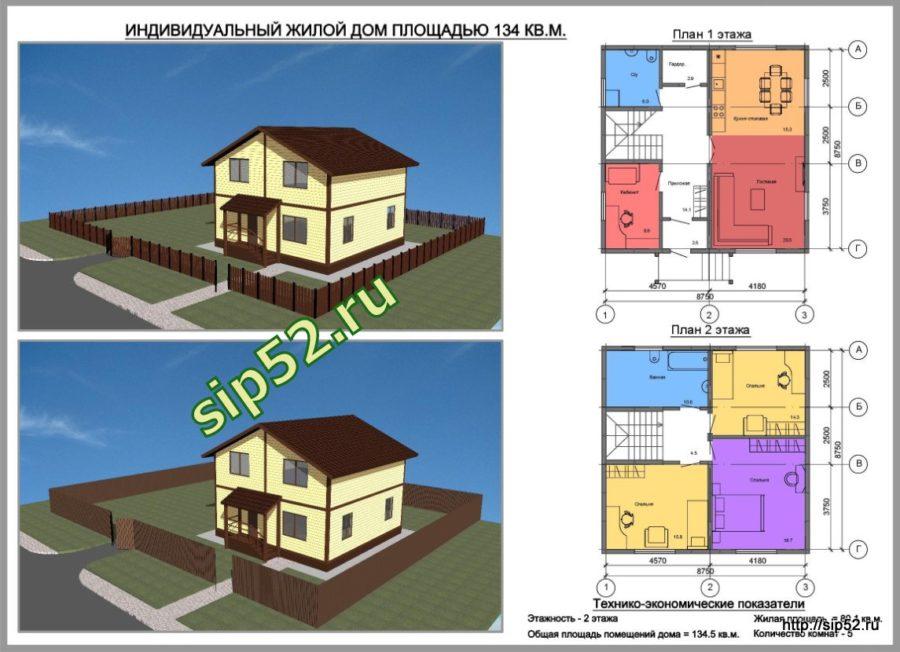 проект дома из СИП панелей 134,5 м2 СИП13, ТЭП