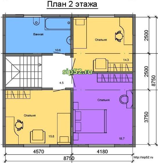 проект дома из СИП панелей 134,5 м2 СИП13, план 2 этажа