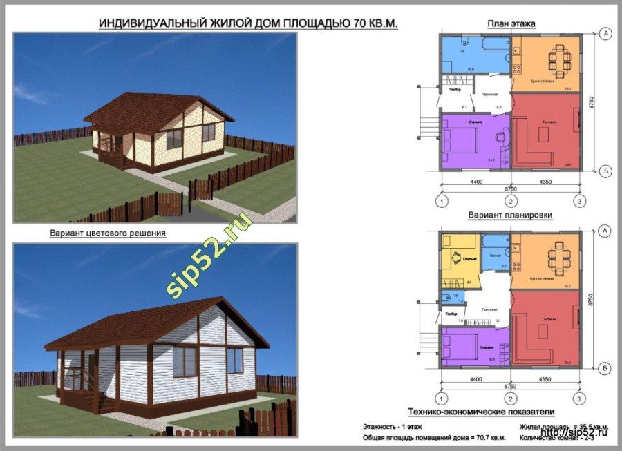 проект дома из СИП панелей 70,7 м2 СИП11, ТЭП