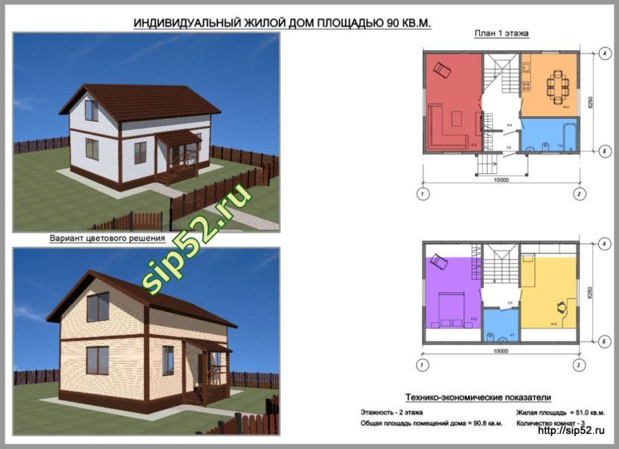 проект дома из СИП панелей 90 м2 СИП9, ТЭП