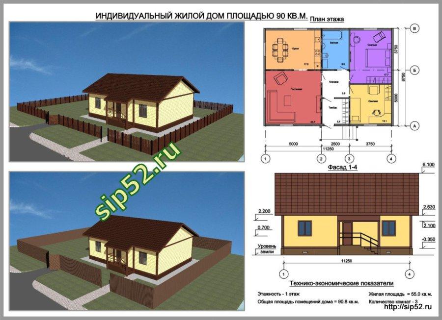 проект дома из СИП панелей 90,8 м2 СИП12, ТЭП