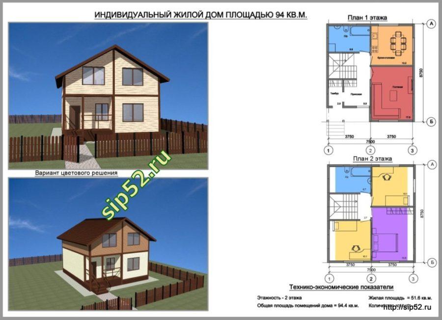 проект дома из СИП панелей 94 м2 СИП5, ТЭП