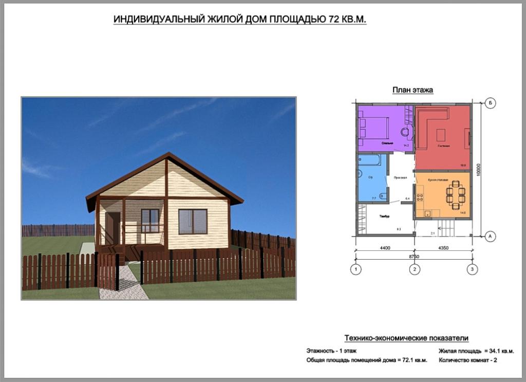 Проект дома из СИП панелей СИП! - ТЭП